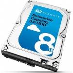 Festplatten & SSDs